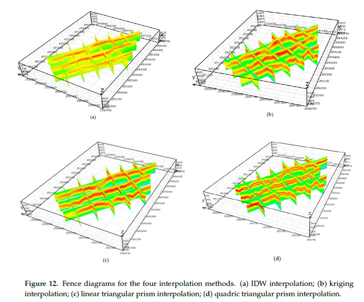 A Triangular Prism Spatial Interpolation Method for Mapping